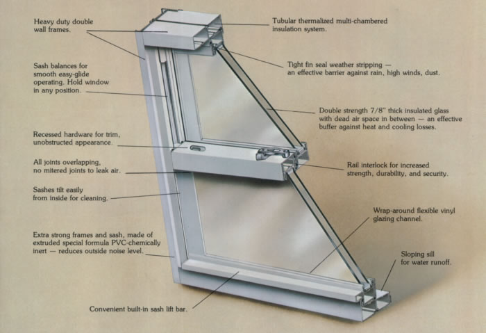 Replacement windows detailed illustration